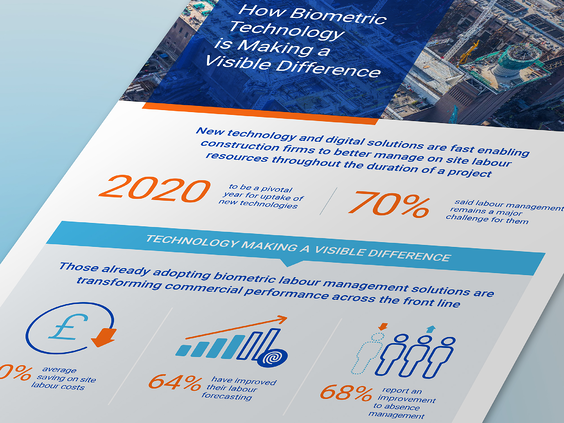 Attend DFL Biometric Technology Infographic(1)